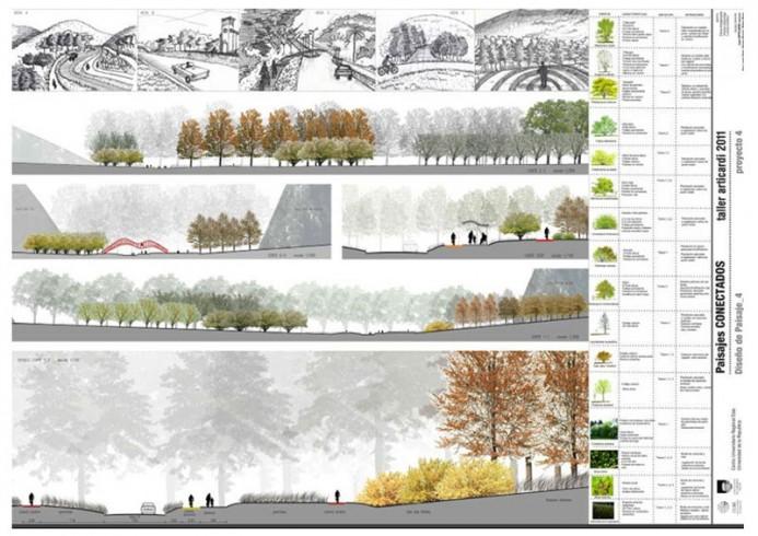 dise o de jardines y paisajismo pdf casa dise o casa On diseno de jardines y paisajismo pdf
