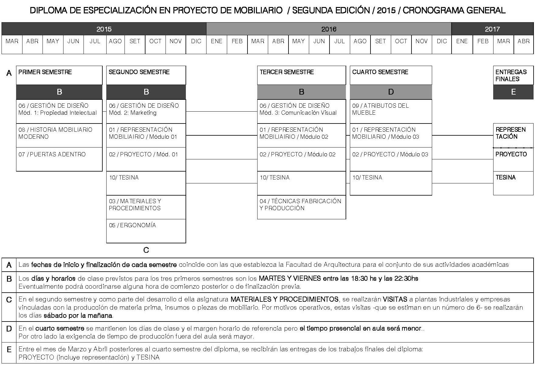 Crono general Dip-Mobiliario 2015-2016_12082015
