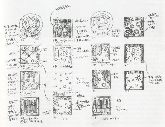 Croquis diagramáticos de Toyo Ito