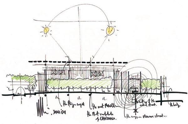 Croquis, Renzo Piano