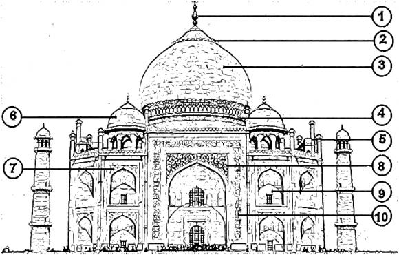Fig. 04 – 1- Finial, 2- Decoración de loto, 3 – Cúpula acebollada, 4 – Tambor, 5 – Guldasta, 6- Chattri, 7 – Cenefas (paneles), 8- Caligrafía, 9- pishtag (portales o arcadas), 10- Dados (paneles decorativos). (http://upload.wikimedia.org)