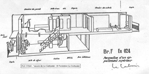 Habitar en la vivienda colectiva los casos de la unit de for Arquitectura de interiores pdf