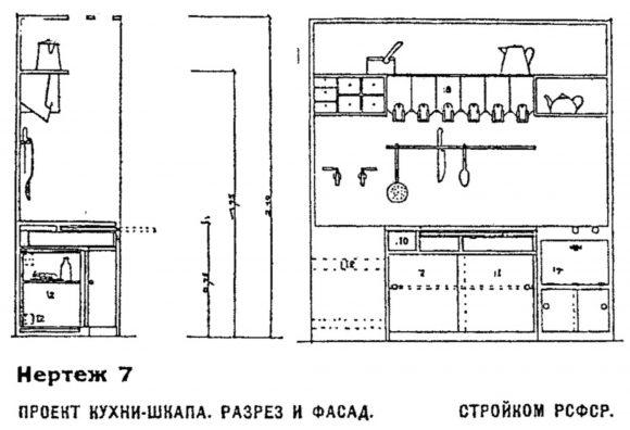 Figura 21: Esquema de cocina mínima